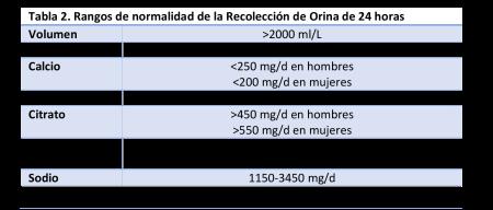 cual es el acido urico calculos en el rinon de acido urico que frutas comer para bajar el acido urico