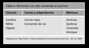 surimi de pescado acido urico cuales son los valores normales del acido urico remedio casero para la gota en el pie
